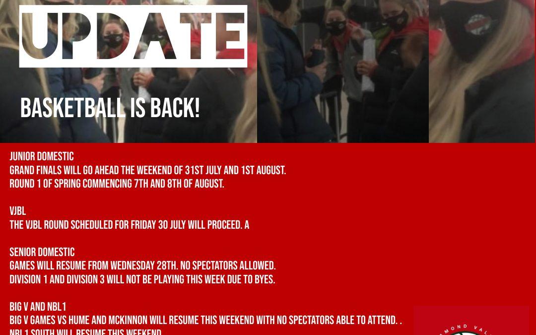 Return to Sport – 27 July Update