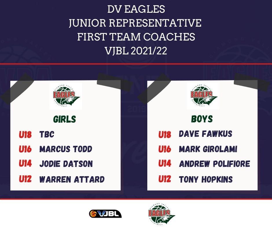 2021/22 VJBL Diamond Valley Eagles First Team Head Coaches