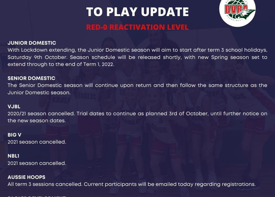 Return to Sport – 1 September Update